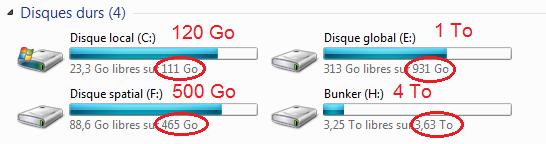 Pourquoi les disques durs / clés usb ont toujours une capacité réelle plus réduite que celle annoncée en magasin?