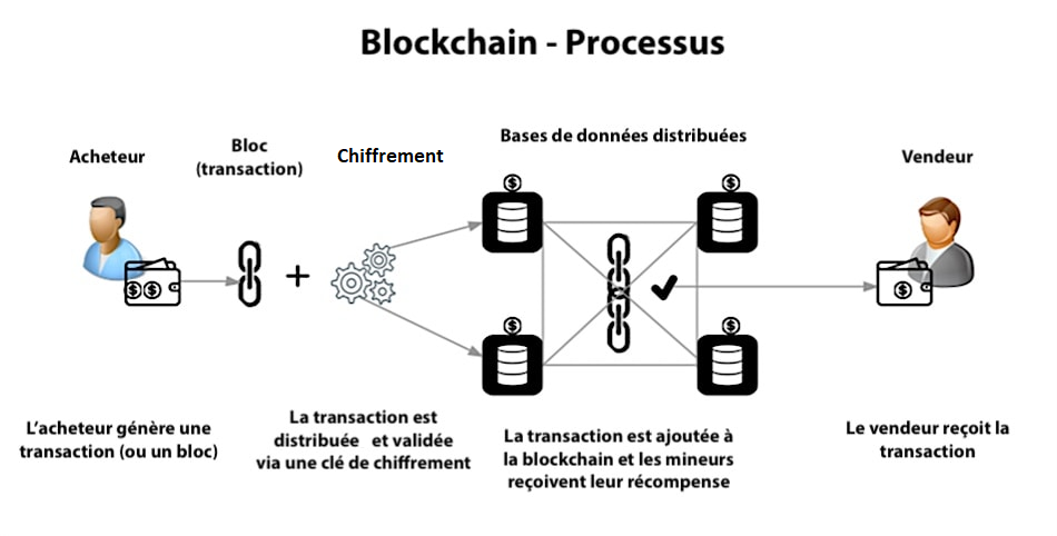 https://assets.support-vision.fr/images/48/Une-reprsentation-s.png