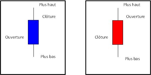 https://assets.support-vision.fr/images/67/Le-paragraphe-prcd.png
